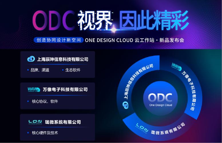 万像电子vGTP inside赋能,ODC云工作站正式发布